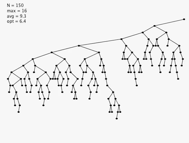 Find a research paper on binary tree