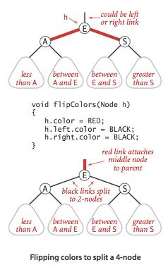 Flip Colors