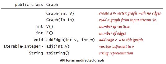 GraphAPI